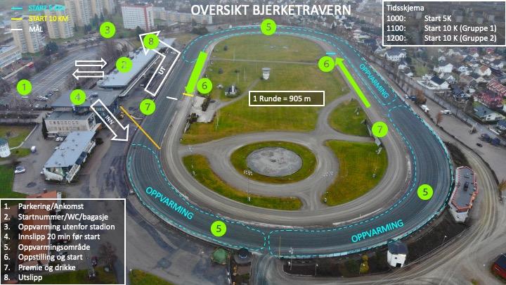Oversikt bilde praktisk info Bjerketravern